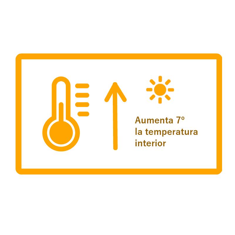 aumento temperatura interior